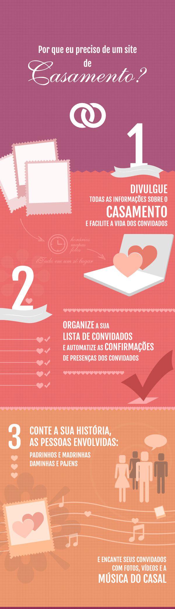 lista Como criar o seu site e lista de casamento - São Paulo