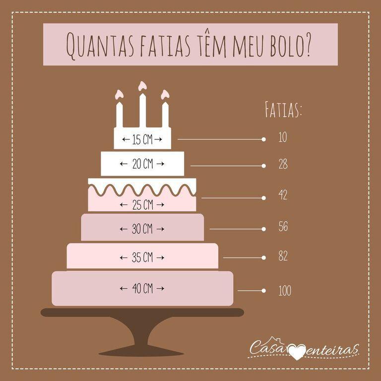 C-SpaDnIe64y2Z4ty5T27KsZCbL9bd_W37ZqZFMrd4 Passos para escolher o bolo de casamento ideal